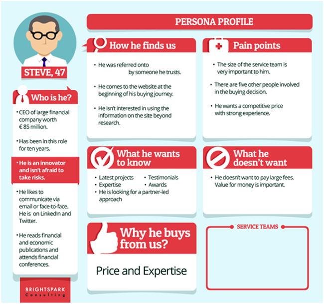 sample freelance writer business plan